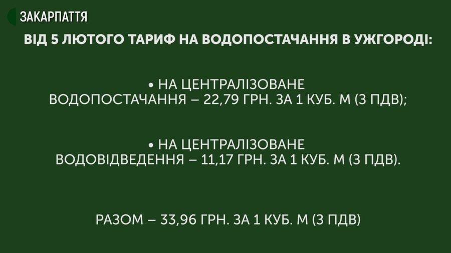 З 5 лютого жителі Ужгорода платитимуть за воду не 26,80, а 33,96 грн!