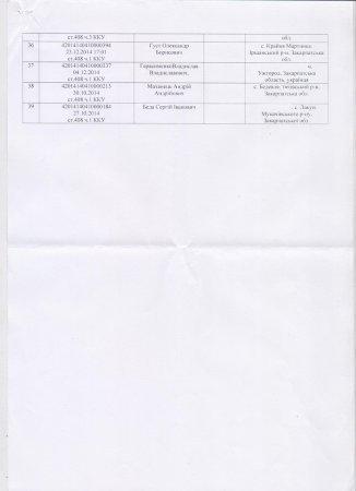 Список дезертирщиков