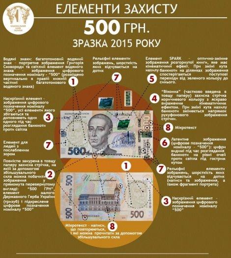 На банкнотах введены новые защитные элементы