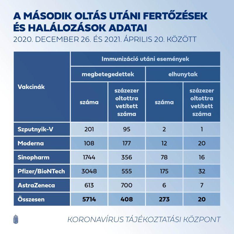 Выводы сделаны на основе рейтинга, который опубликовало правительство Венгрии