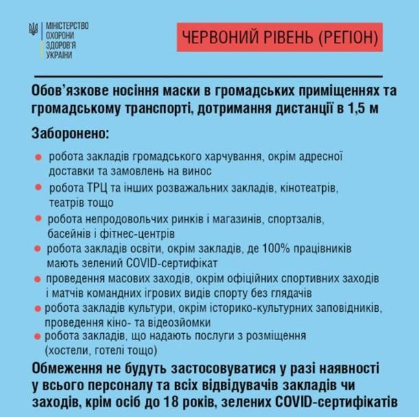 Вниманию Закарпатья: Правительство утвердило новые карантинные ограничения для всех зон