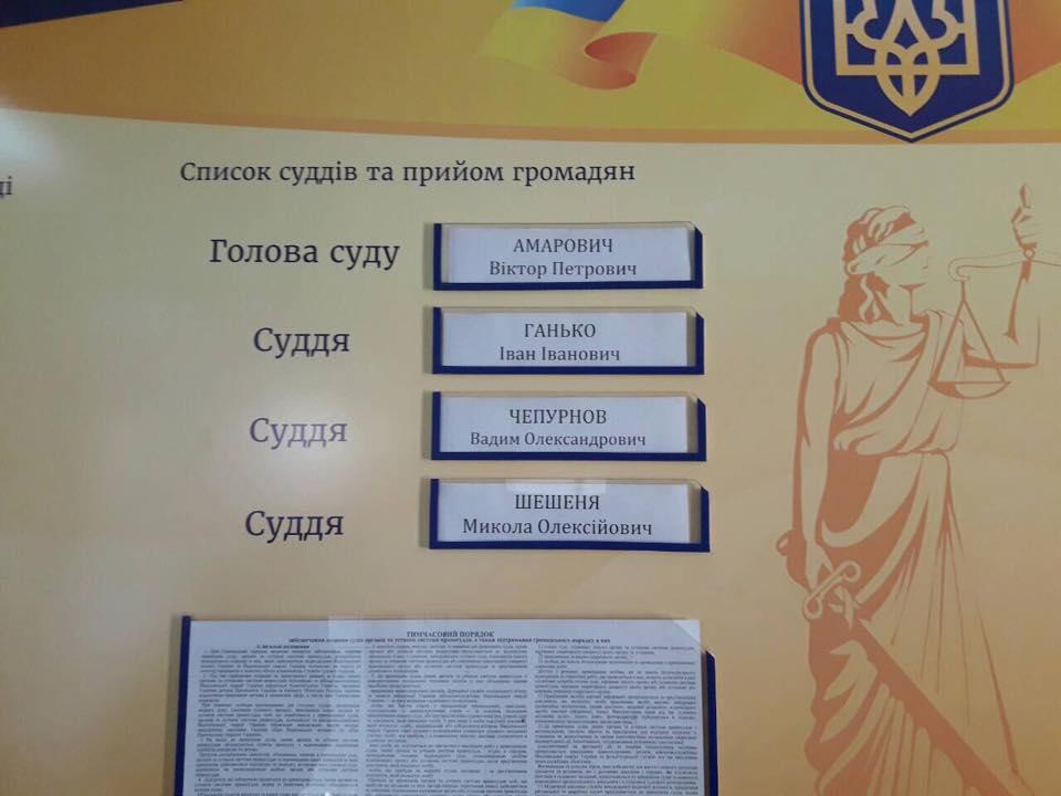 Екс-голову Перечинського райсуду Закарпаття знову обрали головою суду