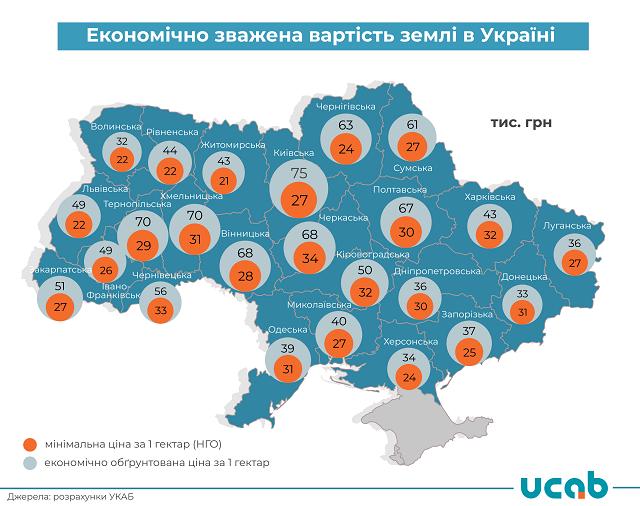 В Украине уже активно идёт процесс продажи земли
