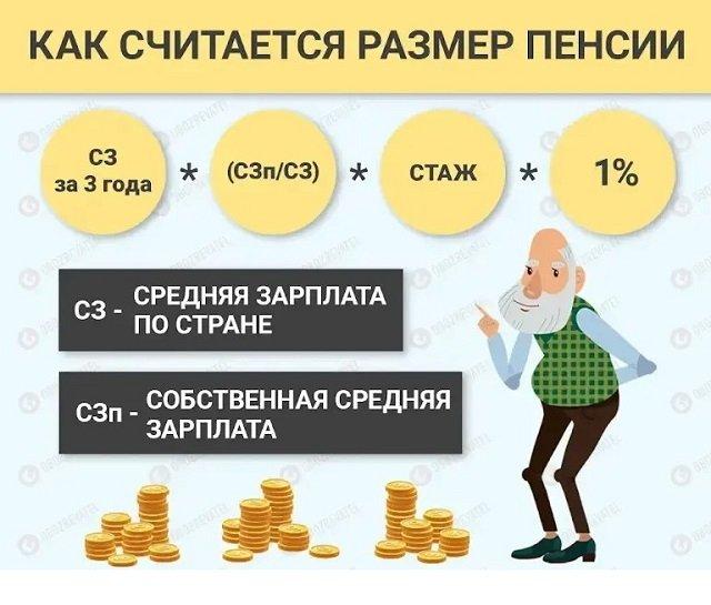 Что влияет на размер будущей пенсии?: Названы два главных показателя