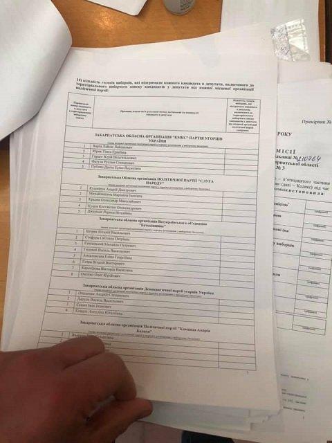 Хроника нарушений: В областном центре Закарпатья члены комиссии протоколы уже подписали