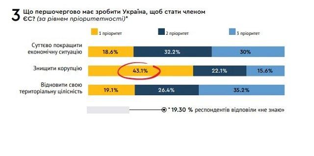 В европейских странах Украина все больше воспринимается, как страна мигрантов
