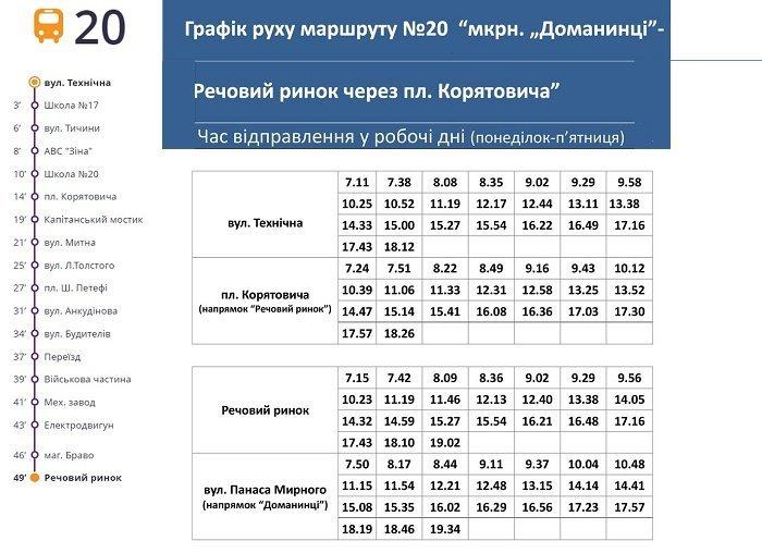 Изменения в расписании движения маршрута №20 в Ужгороде