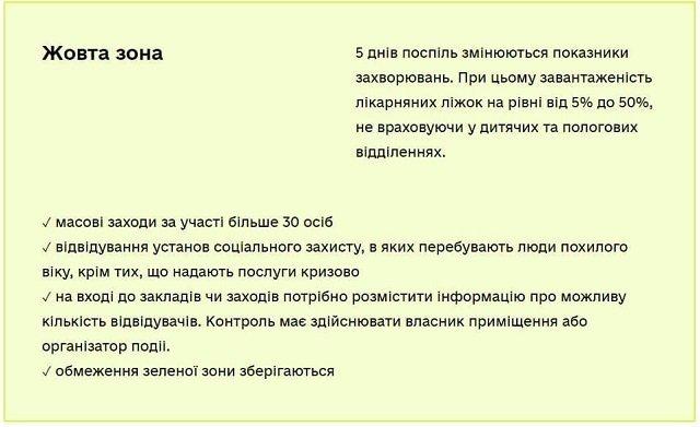 В Украине – новые зоны карантина: Закарпатье в оранжевой