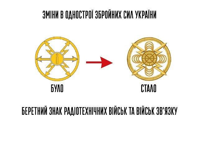 В украинcкой армии ввели новые эмблемы и знаки отличия