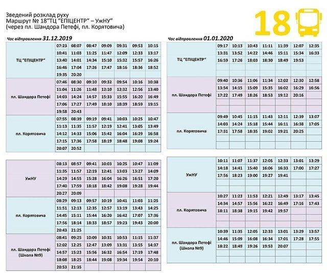 Мэрия областного центра Закарпатья уточнила расписание движения городского транспорта на праздники