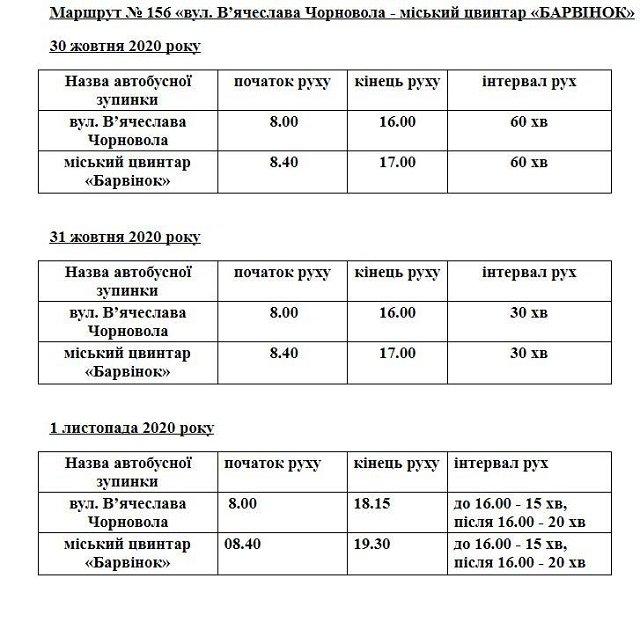 В областном центре Закарпатья на День памяти умерших поменяют расписание автобусов