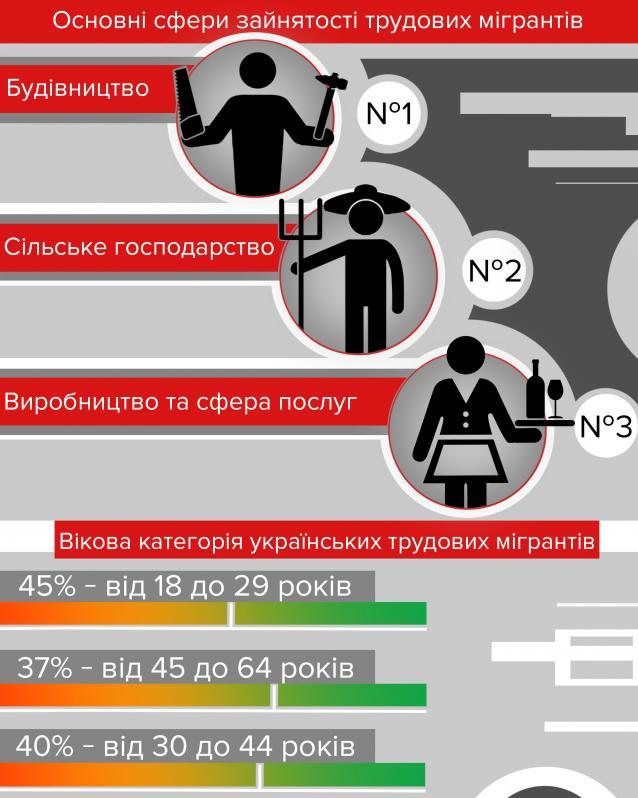 Проверки мигрантов на границе Польши шокировало украинцев