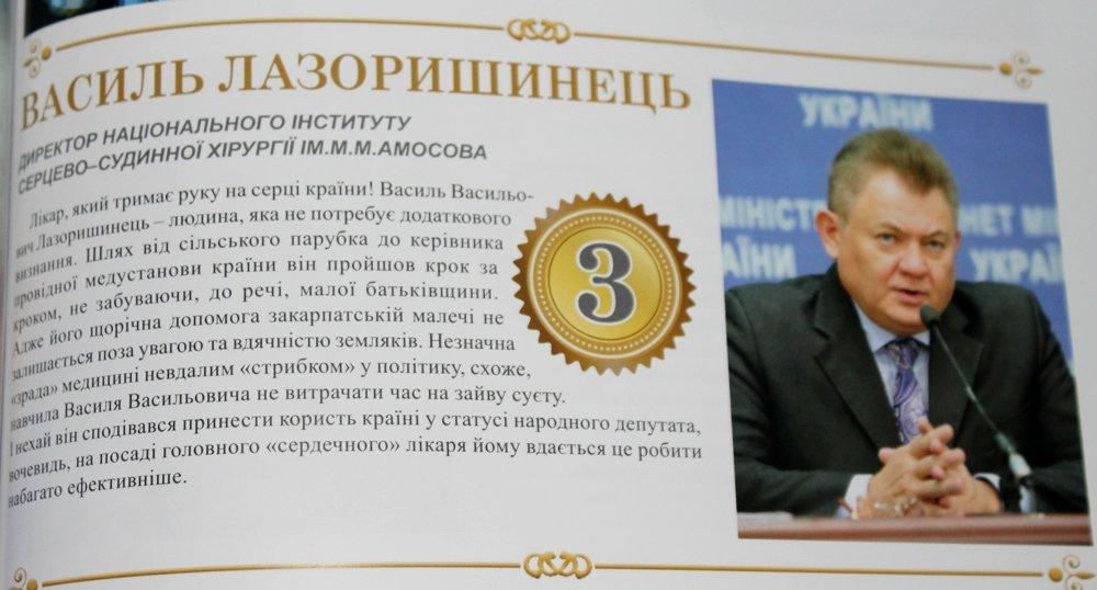 ТОП-100 впливових людей Закарпаття