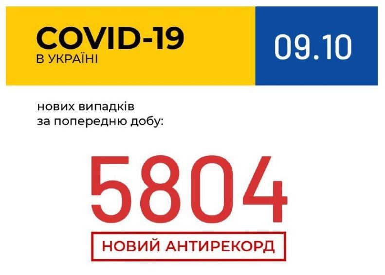 З коронавірусом в Україні повнісінький дурдом!