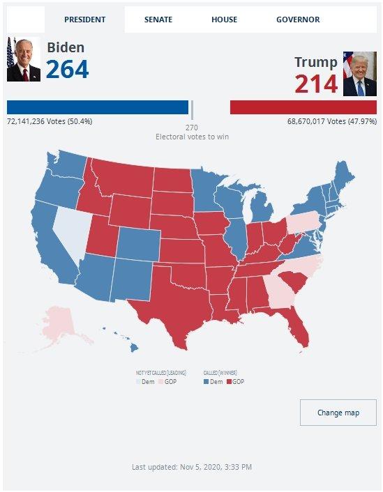 Чому переможці президентських перегонів у США можуть врешті-решт програти!