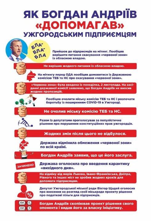 """Каким """"макаром"""" мэр Богдан Андріїв """"помогает"""" бизнесу в Ужгороде пережить нелегкие времена КОВИДа!"""