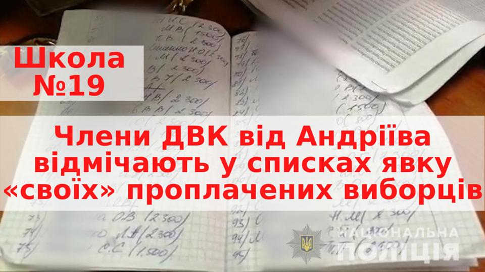 """Поліція в Ужгороді зафіксувала реєстрацію дільничними виборчкомами """"піраміди"""" виборців """"від Андріїва"""""""