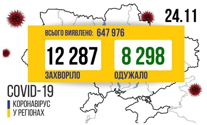"После выходных ""волна"" COVID-19 снова накатила на Украине"