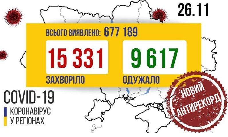 """Украину захлестывает коронавирусное """"море"""""""