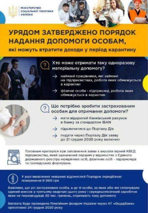 """Як підприємцем отримати """"карантинну"""" допомогу в 8 тисяч гривень від держави"""
