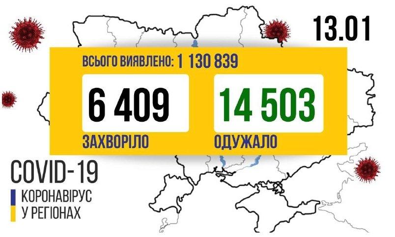 Кількість нових хворих на COVID-19 в Україні знову стрімко зростає!
