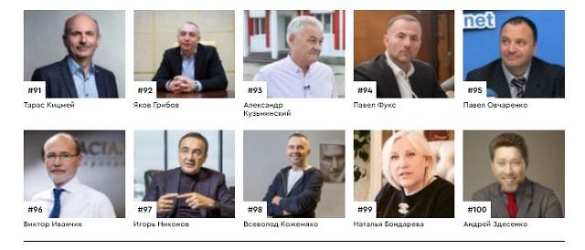 """Рейтинг """"100 самых богатых людей Украины 2021"""""""