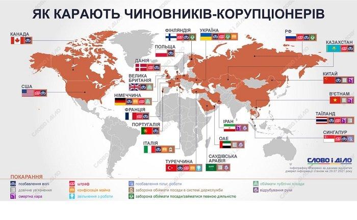 Наказание за взяточничество чиновников в разных странах мира