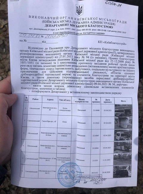 Стало известно, что делают силовики на территории охранной фирмы «Шторм» Медведчука в Киеве