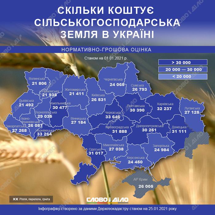 Сколько стоит земля в Закарпатье? - Обнародована денежная оценка одного гектара в регионах