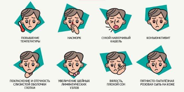 Какие симптомы кори, причины заболевания и профилактика