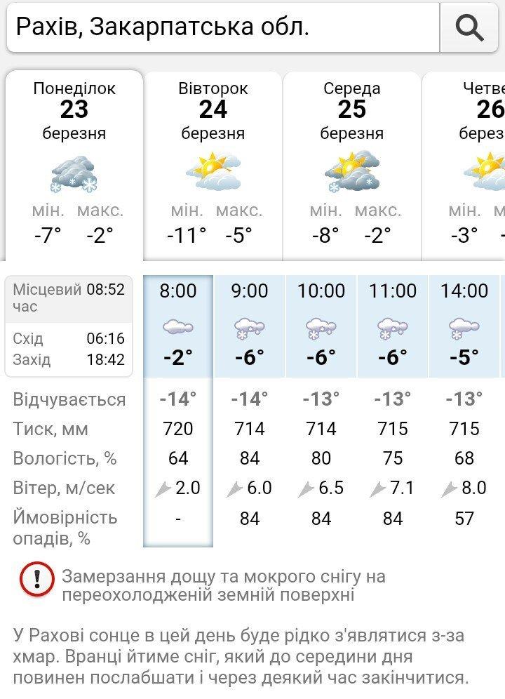 Неожиданно: На Закарпатье в конце марта выпал снег