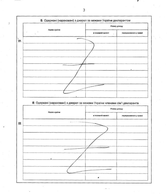 Губернатор Закарпатья Геннадий Москаль показал декларацию за 2015 год