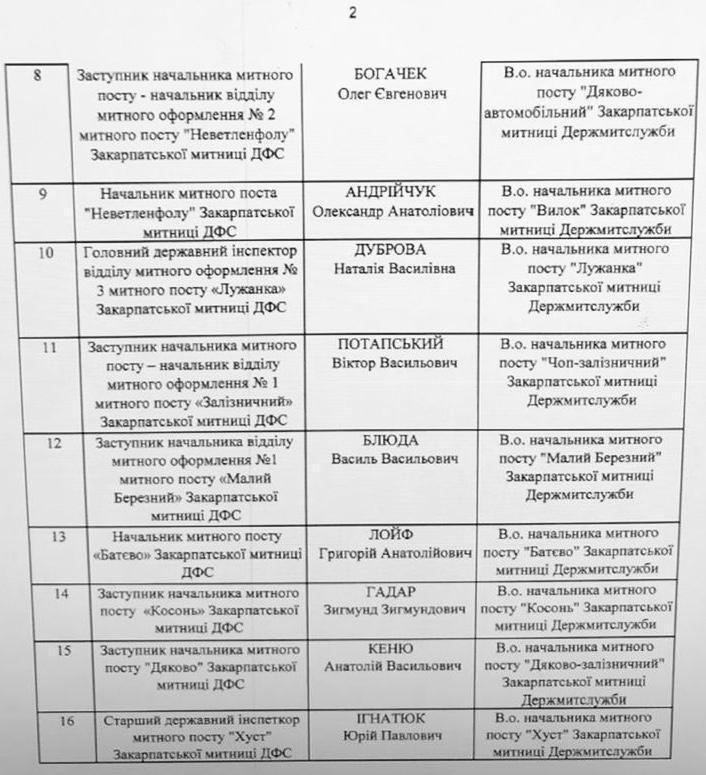 В Закарпатье слили данные про назначения на таможне
