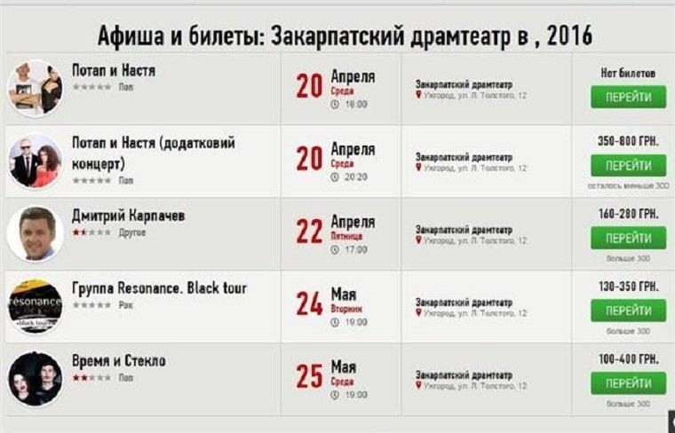 Концерт Насти Каменских и Потапа в Ужгороде под угрозой срыва!