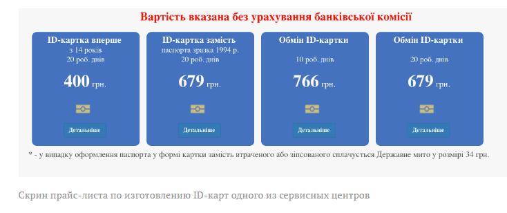 Украинцам рассказали сколько еще есть времени чтобы перейти на биометрический паспорт