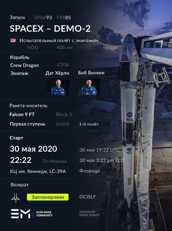 Запуск космического корабля CrewDragon компании SpaceX с астронавтами на борту