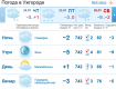 В Ужгороде облачно, будет идти снег