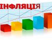Рівень інфляції по країні та Закарпатській області