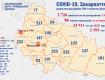 В Закарпатье по количеству новых случаев лидируют Раховский, Свалявский, Тячевский районы: Статистика на 28 июня