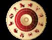 Недельный гороскоп 13 по 19 мая