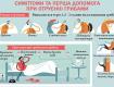 В Закарпатье игры с галлюциногенные грибы едва ли не убили девушку