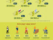 Работа за границей: Расклад по зарплатам и вакансиям для заробитчан