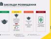 В Украине бизнес сможет работать даже в красной зоне карантина, но есть условие