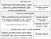 В Украина начнут созывать призывников: Все ответы на вопросы