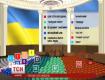 """""""Голос Украины"""" опубликовал список новоизбранных народных депутатов"""