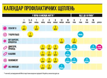Оперативна інформація щодо захворюваності на кір в Закарпатській області станом на 23.02.2018р.