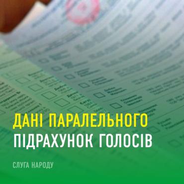 Выборы в Закарпатье: Есть первая пятерка лидеров