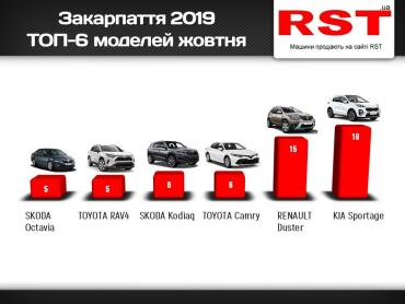 На Закарпатті продажі нових авто виросли на 23 відсотки