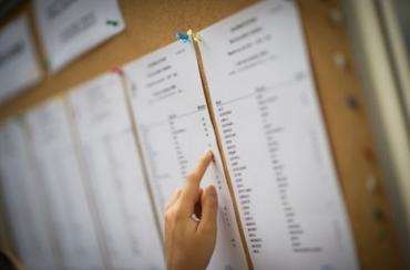 Закарпаття. Рейтингові списки вступників у виші на основі повної загальної середньої освіти