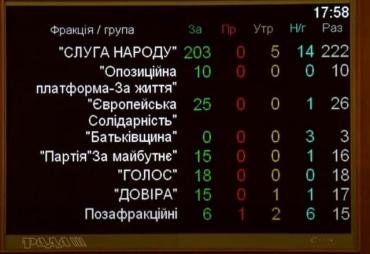 Рада уволила министра здравоохранения Степанова - постарались все